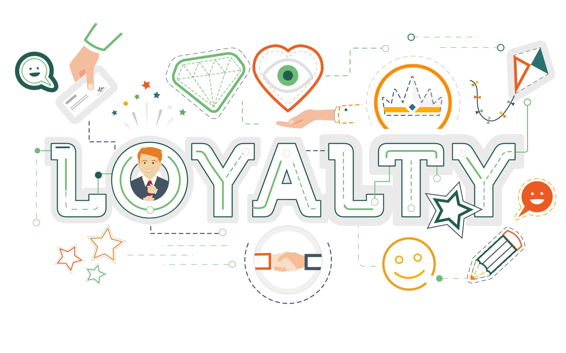 Loyalty Card là gì?