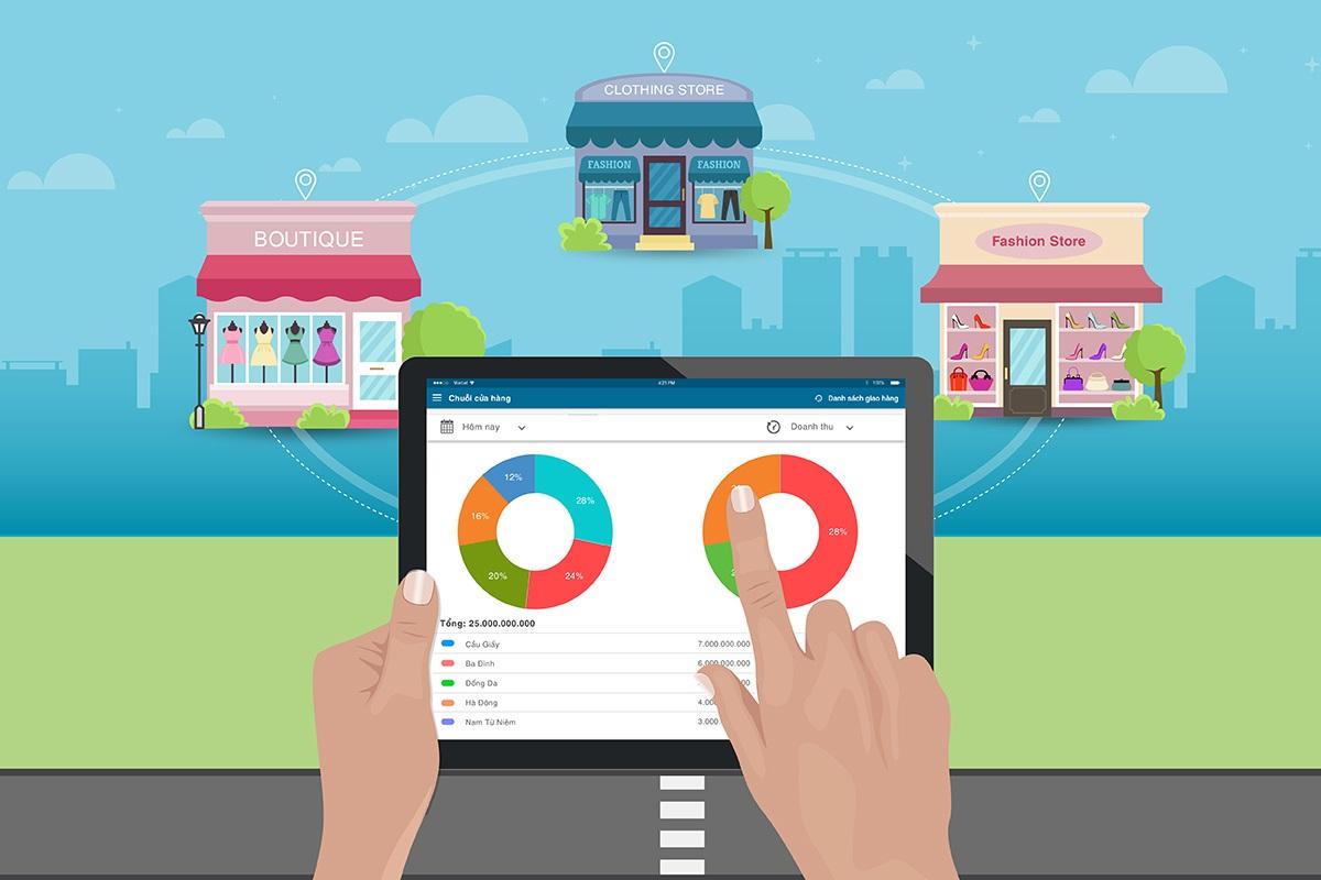 Phần mềm chăm sóc khách hàng miễn phí