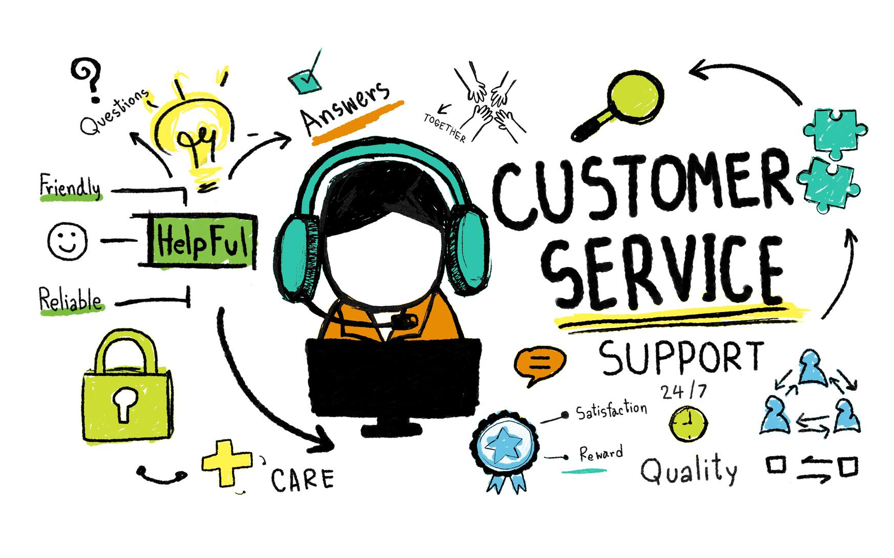 Tầm quan trọng của dịch vụ khách hàng
