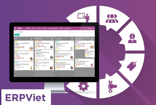 Phần mềm quản lý chuỗi cửa hàngERPViet