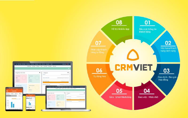 Phần mềmquản lý dữ liệu khách hàng CRMViet