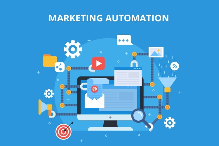 Quy trìnhcủa Marketing Automation