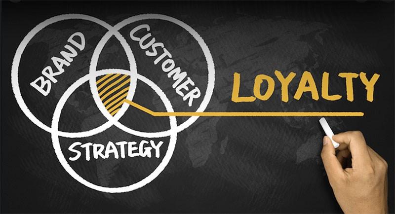 Tầmquan trọng của Loyalty Marketing đối với doanh nghiệp