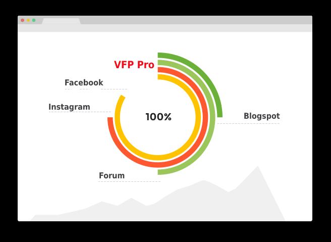 phần mềm đăng bài hàng loạt trên facebook miễn phí